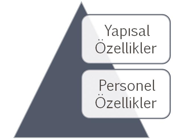 Personel Güçlendirmede Yapısal Ve Personel Özellikleri
