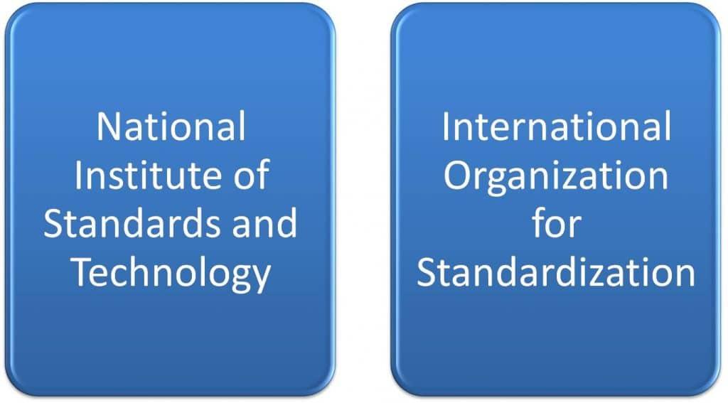 Risk Yönetimi Standartları