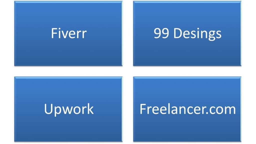 Nasıl Freelancer Olunur