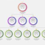 Bir Kurumun İşlevsel Yapısı Nedir?: Avantajlar, Dezavantajlar ve Örnek