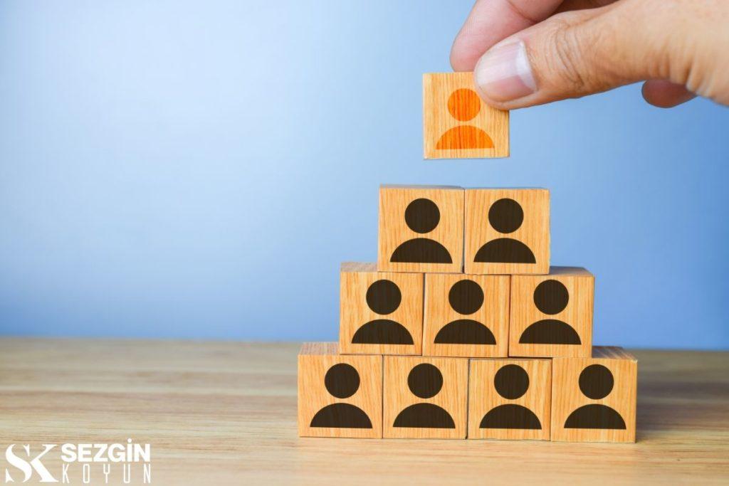 İnsan Kaynakları Yönetimi: İşe Alma ve Personel Alma