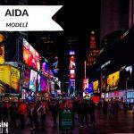 Pazarlamada AIDA Modeli nedir? - Örnekler ve Konsept