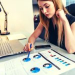 Faaliyet Kaldıracı: Tanım, Hesaplama ve Örnekler