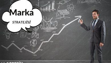 Photo of Marka Stratejisi Nedir? – Tanım, Örnekler ve Geliştirme