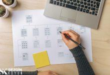 Photo of Web Sitesi Gezinme Tasarımı için En İyi Uygulamalar