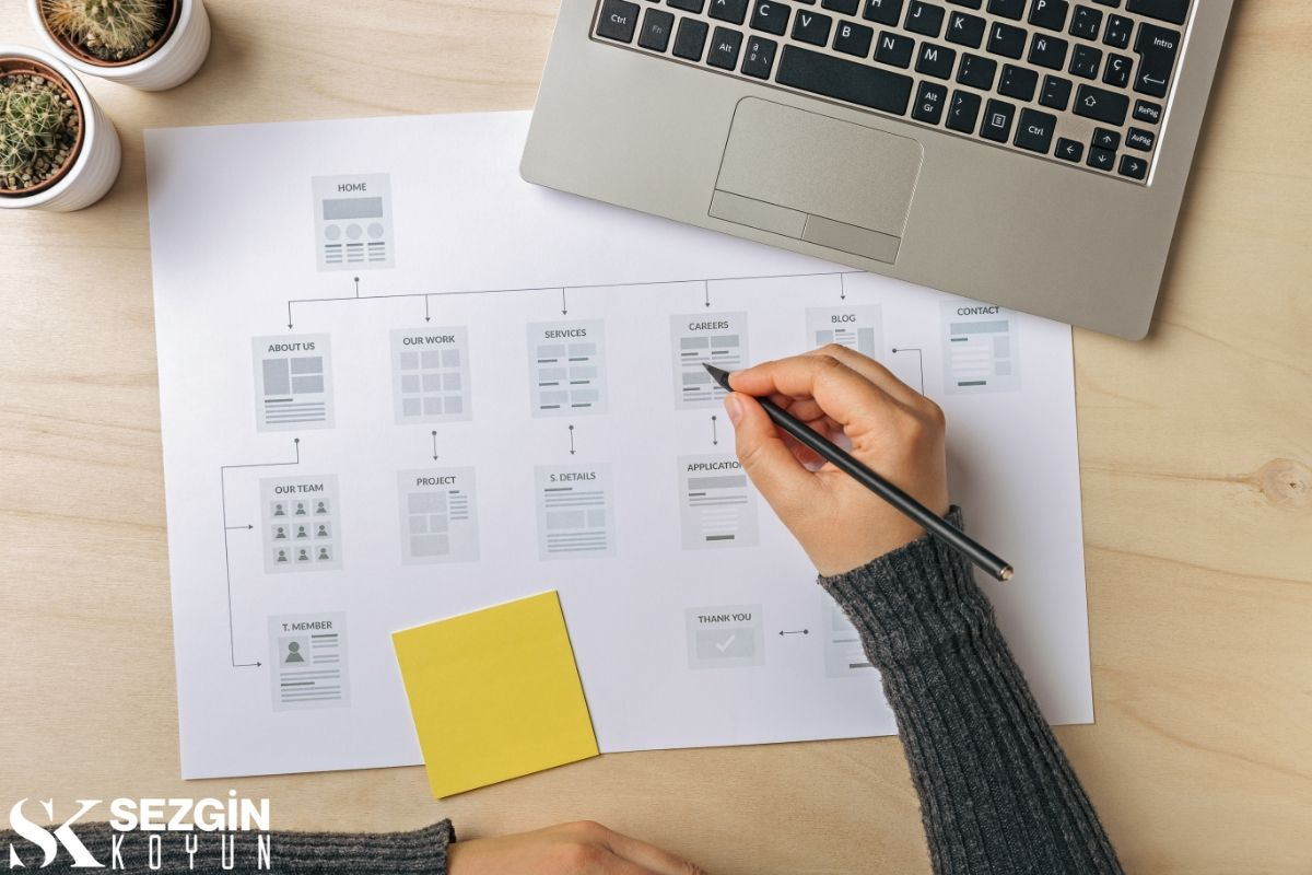 Web Sitesi Gezinme Tasarımı için En İyi Uygulamalar