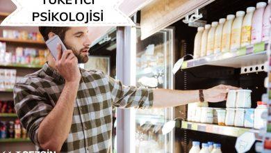 Photo of Tüketici Psikolojisi ve Satın Alma Süreci